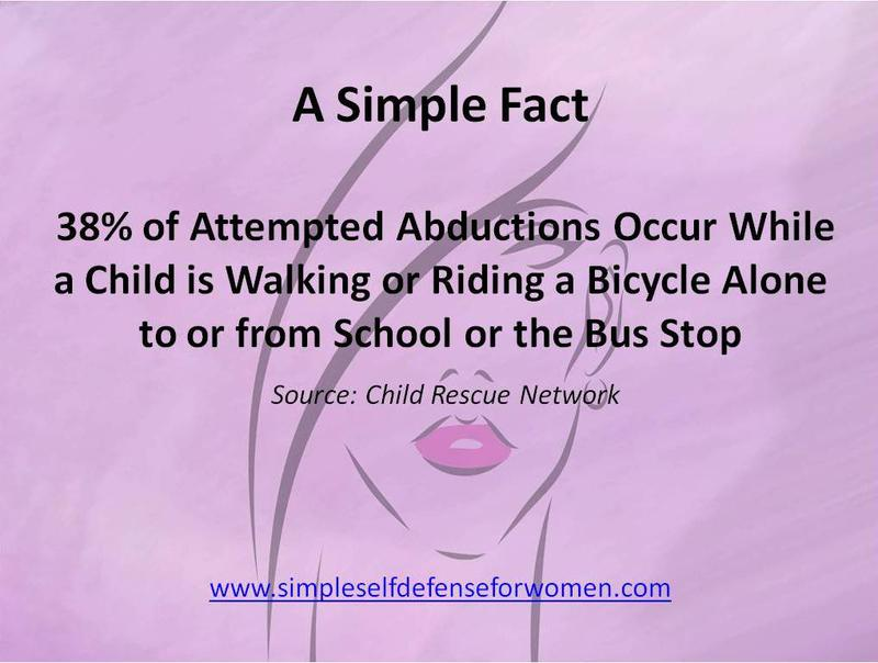 Simple Fact/ Simple Self Defense for Women®